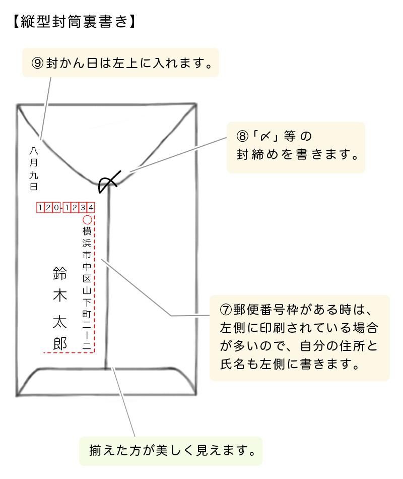 【シモジマ オンライン】きちんとやれば好印象!封筒の書き方 ...