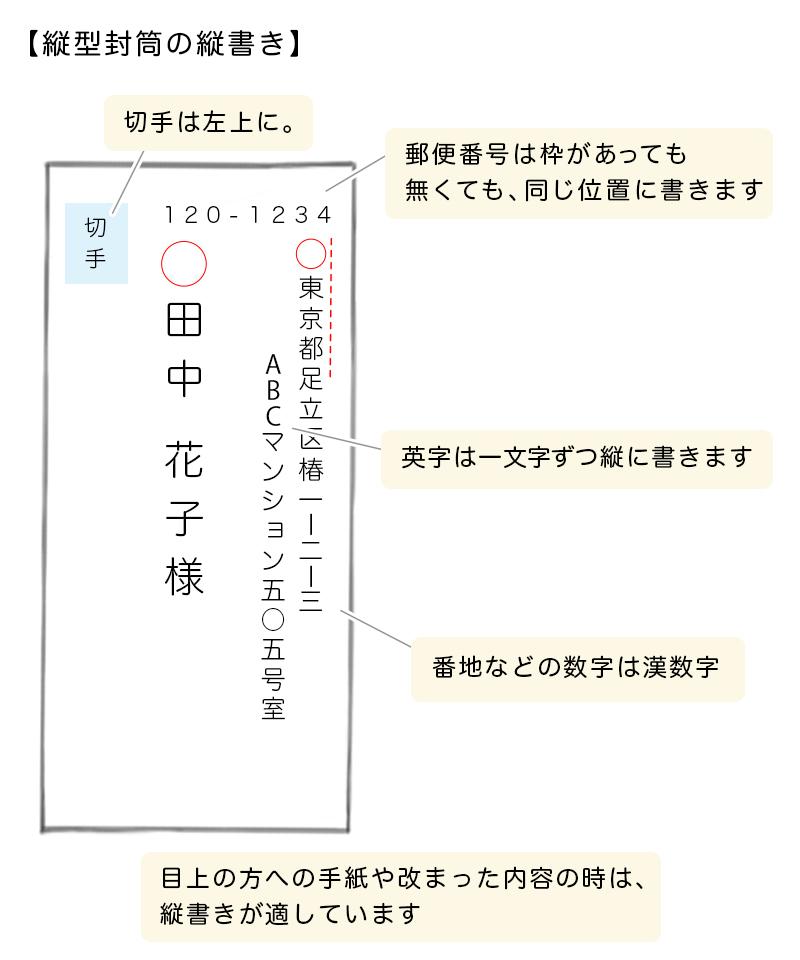 封筒 住所 書き方 a4
