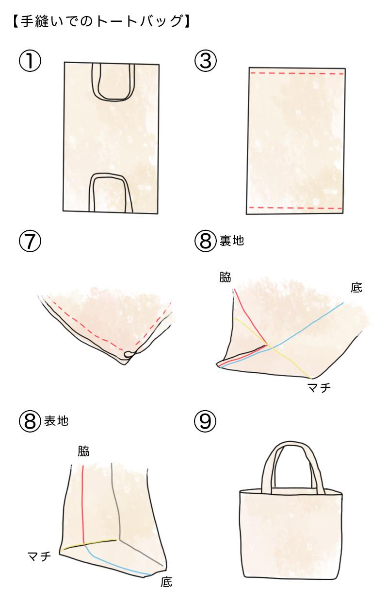 バッグ 作り方 トート