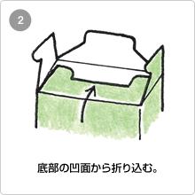サック式手順2