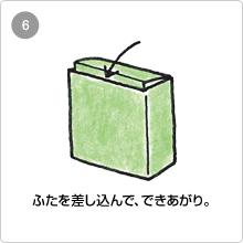 サック式手順6